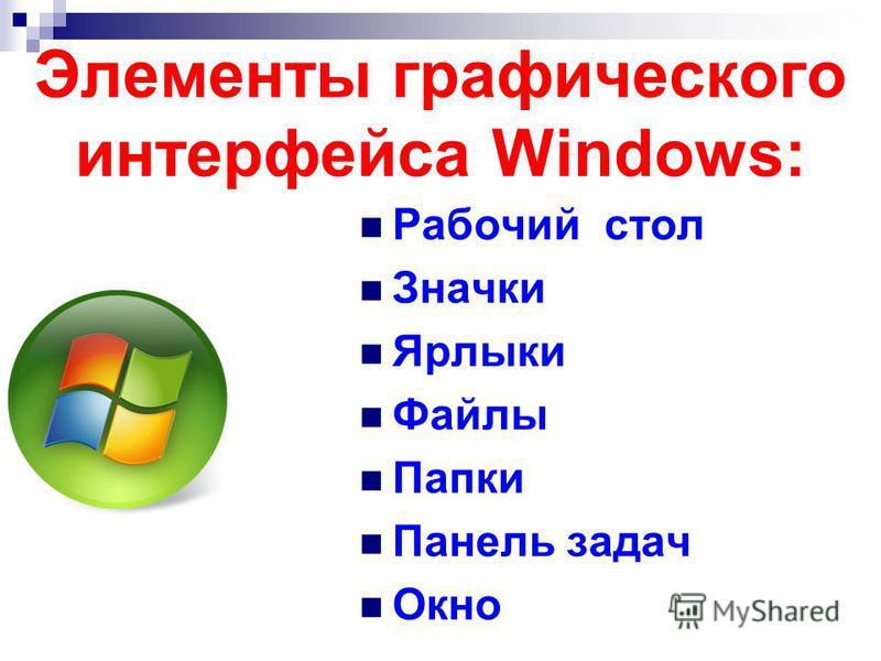 Элементы графического интерфейса Windows: Рабочий стол Значки Ярлыки Файлы Папки Панель задач Окно