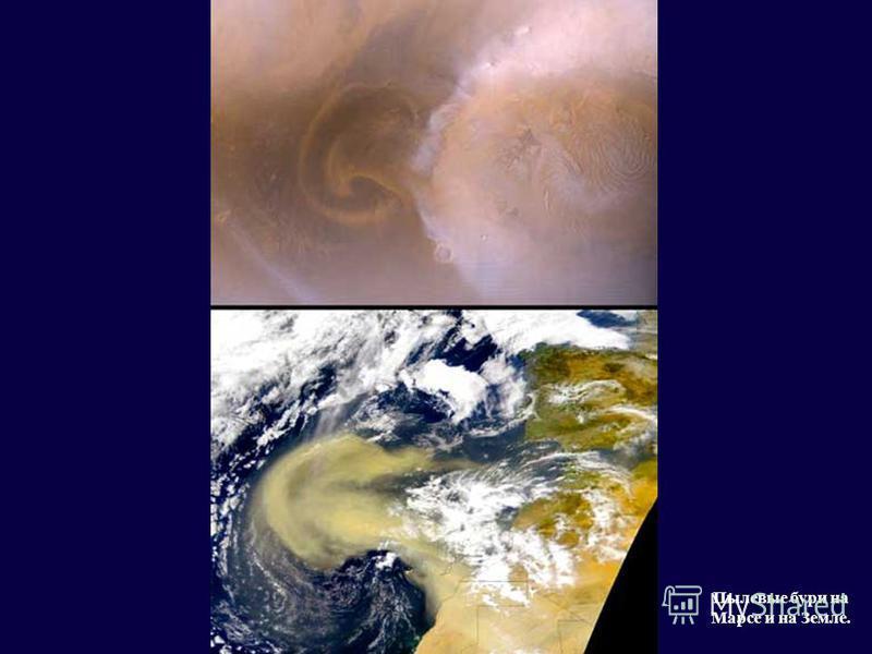 Пылевые бури на Марсе и на Земле.