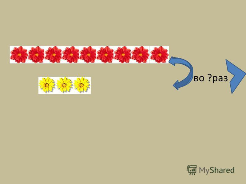Нужно от большего числа отнять меньшее: 7-4=3 (на 3 звёздочки меньше) – нарисовал Саша. Ответ: на 3 меньше.
