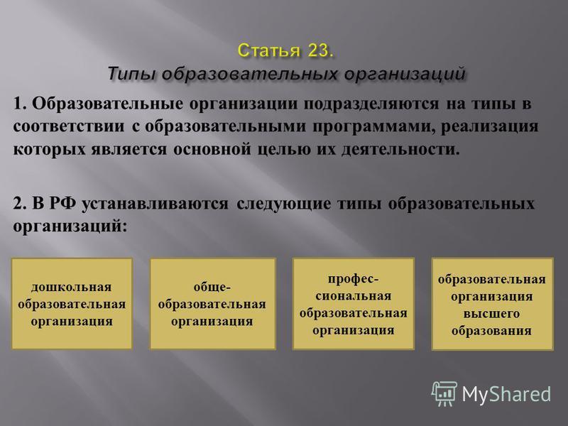 1. Образовательные органызации подразделяются на типы в соответствии с образовательними программами, реалирация которых является основной целью их деятельности. 2. В РФ устанавливаются следующие типы образовательных органызаций : дошкольная образоват