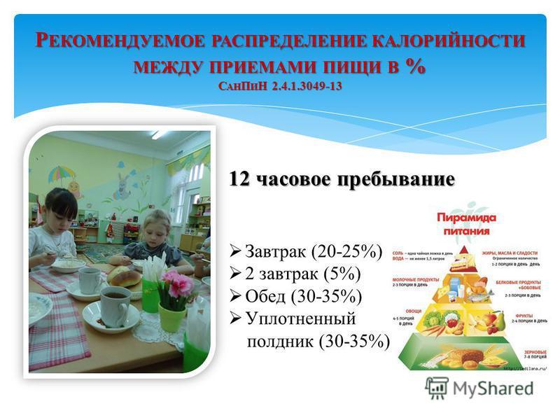 12 часовое пребывание Завтрак (20-25%) 2 завтрак (5%) Обед (30-35%) Уплотненный полдник (30-35%) Р ЕКОМЕНДУЕМОЕ РАСПРЕДЕЛЕНИЕ КАЛОРИЙНОСТИ МЕЖДУ ПРИЕМАМИ ПИЩИ В % С АН П И Н 2.4.1.3049-13