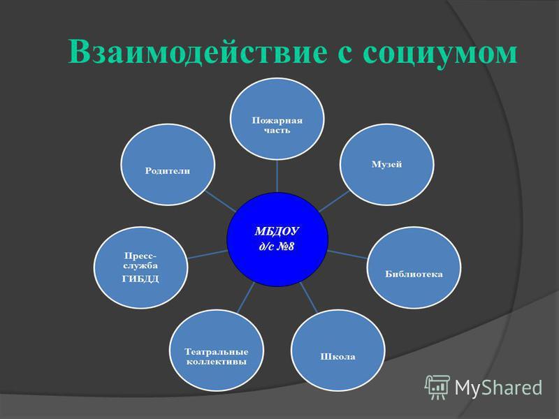 Взаимодействие с социумом МБДОУ д/с 8