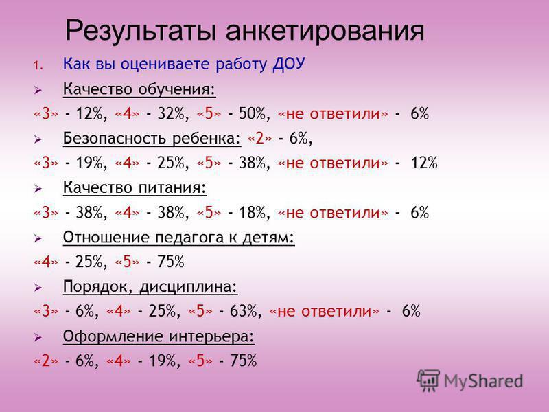 Результаты анкетирования 1. Как вы оцениваете работу ДОУ Качество обучения: «3» - 12%, «4» - 32%, «5» - 50%, «не ответили» - 6% Безопасность ребенка: «2» - 6%, «3» - 19%, «4» - 25%, «5» - 38%, «не ответили» - 12% Качество питания: «3» - 38%, «4» - 38