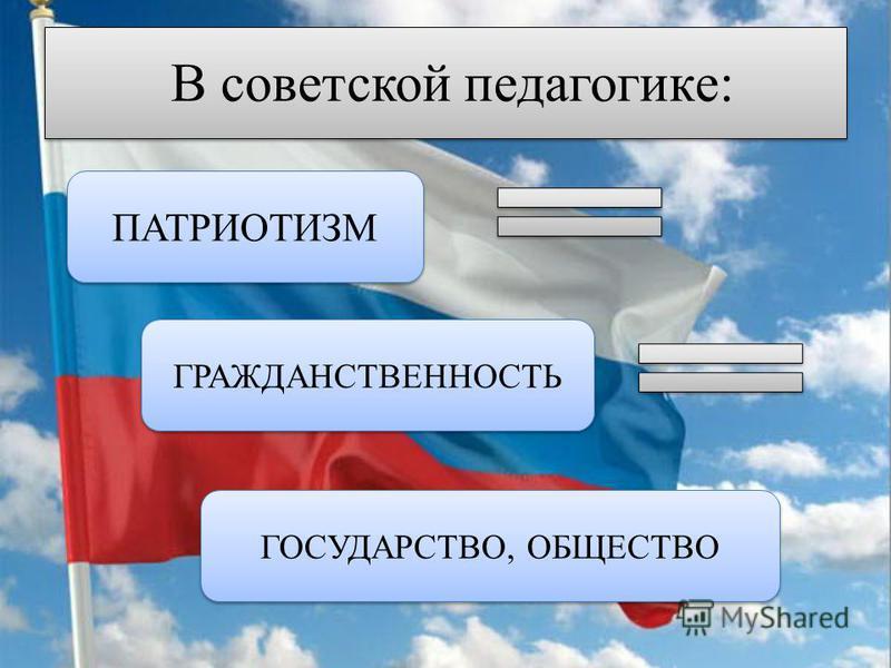 В советской педагогике: ПАТРИОТИЗМ ГРАЖДАНСТВЕННОСТЬ ГОСУДАРСТВО, ОБЩЕСТВО