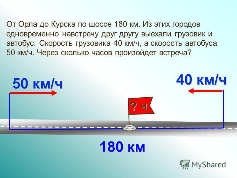 От Орла до Курска по шоссе 180 км. Из этих городов одновременно навстречу друг другу выехали грузовик и автобус. Скорость грузовика 40 км/ч, а скорость автобуса 50 км/ч. Через сколько часов произойдет встреча? 180 км 50 км/ч 40 км/ч ? ч