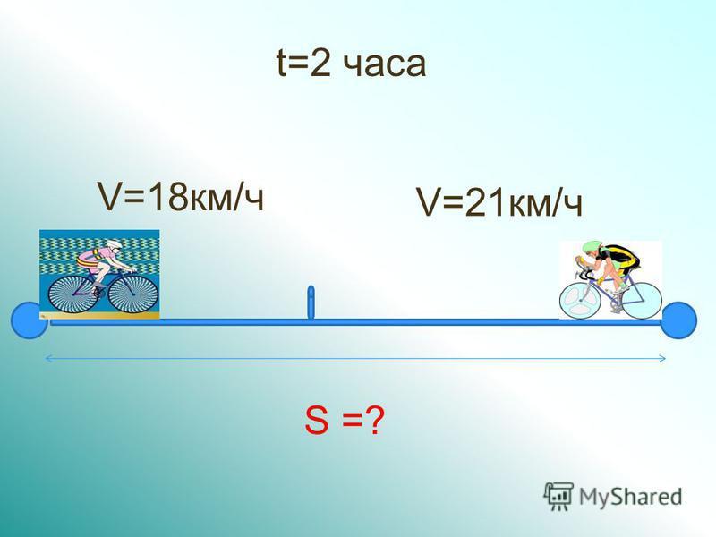 t=2 часа S =? V=18 км/ч V=21 км/ч