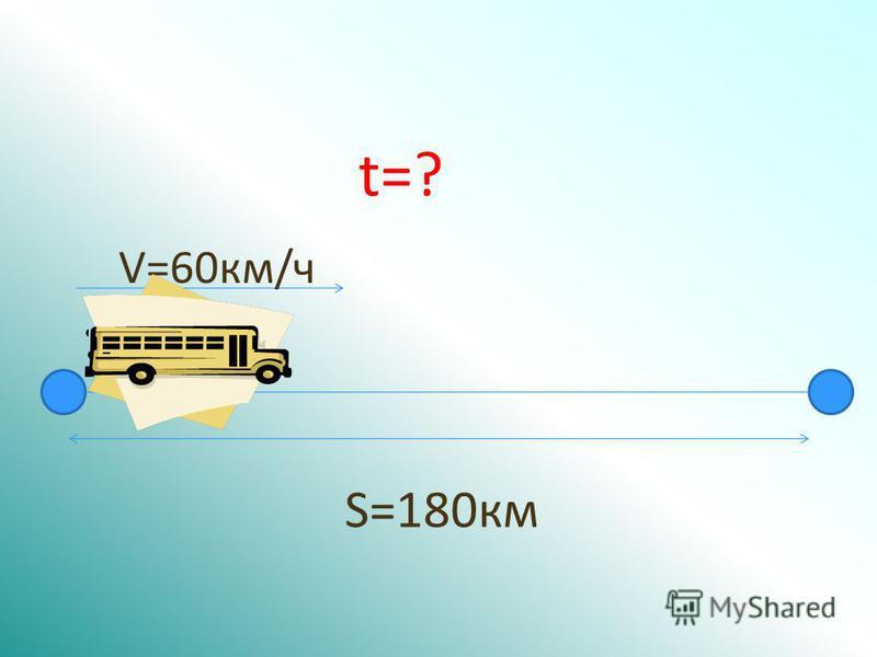 V=60 км/ч S=180 км t=?
