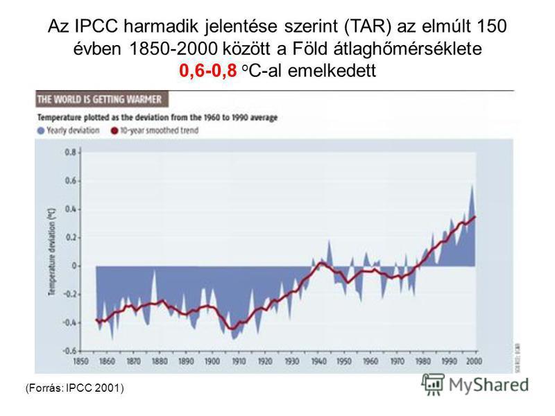 (Forrás: IPCC 2001) Az IPCC harmadik jelentése szerint (TAR) az elmúlt 150 évben 1850-2000 között a Föld átlaghőmérséklete 0,6-0,8 o C-al emelkedett