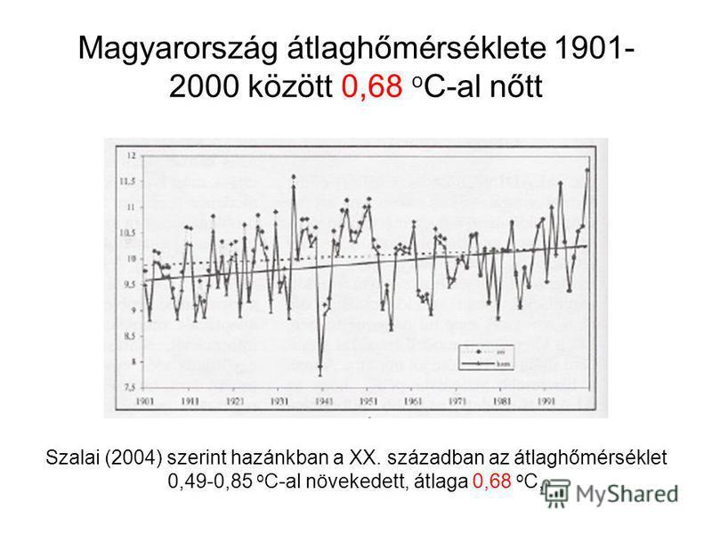 Magyarország átlaghőmérséklete 1901- 2000 között 0,68 o C-al nőtt Szalai (2004) szerint hazánkban a XX. században az átlaghőmérséklet 0,49-0,85 o C-al növekedett, átlaga 0,68 o C,