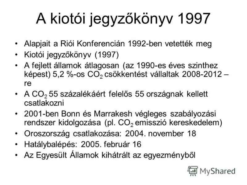 A kiotói jegyzőkönyv 1997 Alapjait a Riói Konferencián 1992-ben vetették meg Kiotói jegyzőkönyv (1997) A fejlett államok átlagosan (az 1990-es éves szinthez képest) 5,2 %-os CO 2 csökkentést vállaltak 2008-2012 – re A CO 2 55 százalékáért felelős 55