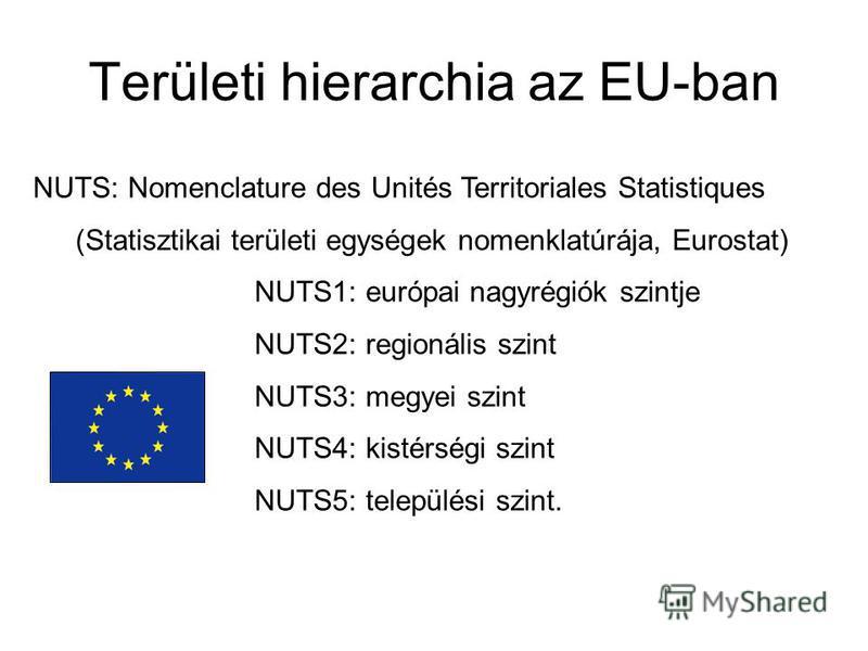 Területi hierarchia az EU-ban NUTS: Nomenclature des Unités Territoriales Statistiques (Statisztikai területi egységek nomenklatúrája, Eurostat) NUTS1: európai nagyrégiók szintje NUTS2: regionális szint NUTS3: megyei szint NUTS4: kistérségi szint NUT