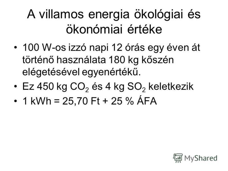 A villamos energia ökológiai és ökonómiai értéke 100 W-os izzó napi 12 órás egy éven át történő használata 180 kg kőszén elégetésével egyenértékű. Ez 450 kg CO 2 és 4 kg SO 2 keletkezik 1 kWh = 25,70 Ft + 25 % ÁFA