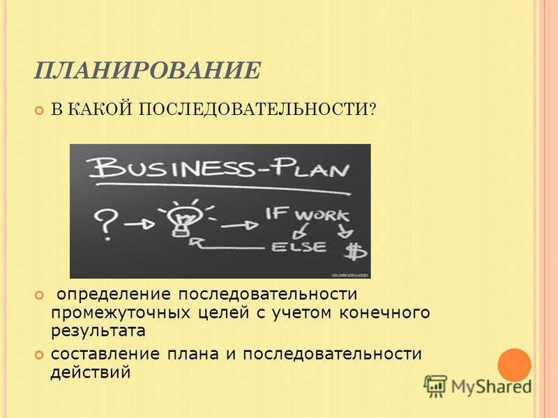 ПЛАНИРОВАНИЕ В КАКОЙ ПОСЛЕДОВАТЕЛЬНОСТИ? определение последовательности промежуточных целей с учетом конечного результата составление плана и последовательности действий
