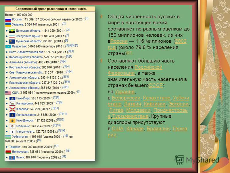 Общая численность русских в мире в настоящее время составляет по разным оценкам до 150 миллионов человек, из них в России 116 миллионов (2002 год) (около 79,8 % населения страны) [61].России 2002 год [61] Составляют по́большую часть населения Российс