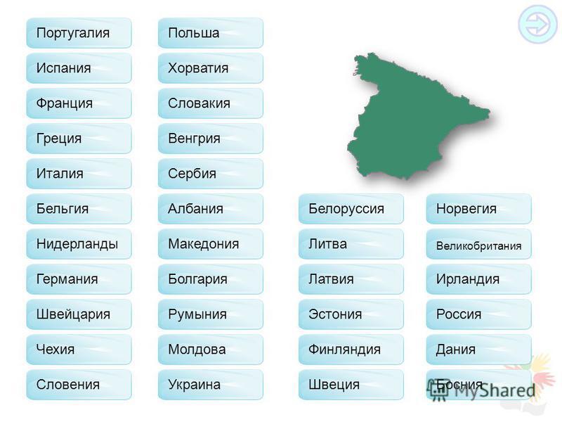Франция Греция Бельгия Германия Швейцария Чехия Польша Словакия Хорватия Венгрия Сербия Албания Македония Болгария Молдова Украина Белоруссия Литва Латвия Эстония Финляндия Швеция Норвегия Великобритания Ирландия Россия Дания Босния Словения Италия Р