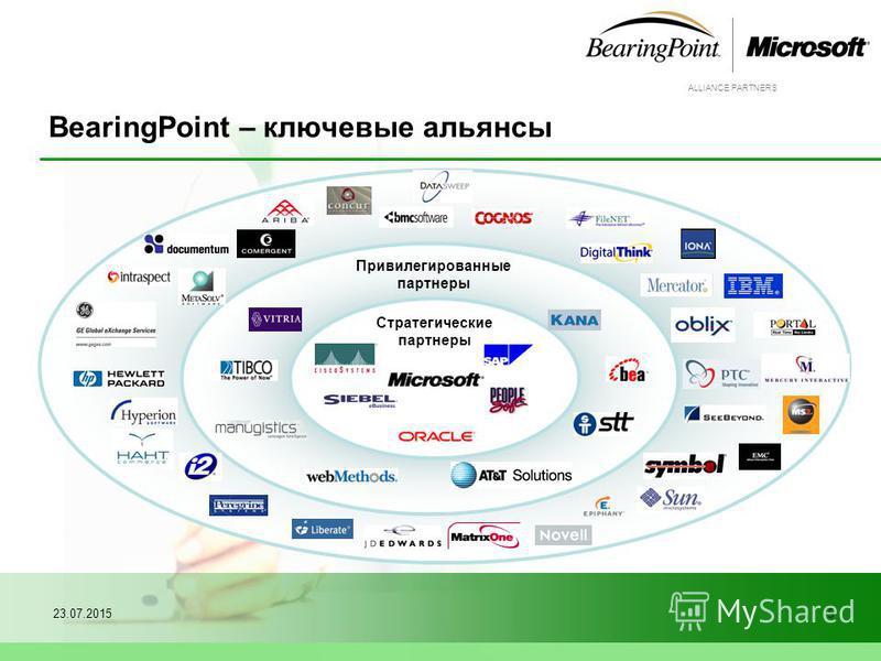 ALLIANCE PARTNERS 23.07.20155 BearingPoint – ключевые альянсы Привилегированные партнеры Стратегические партнеры