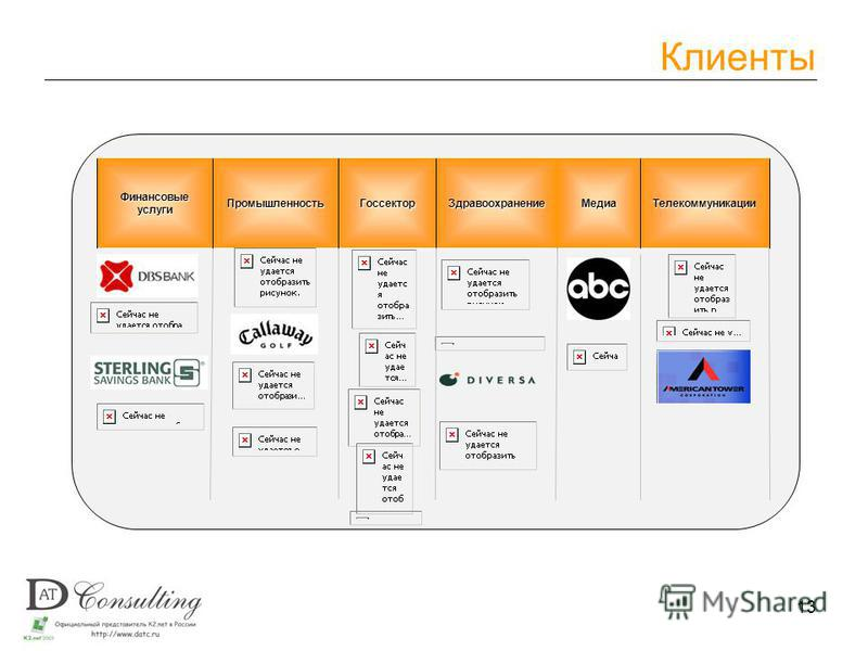 13 Клиенты Здравоохранение ТелекоммуникацииПромышленность Финансовые услуги Госсектор Медиа