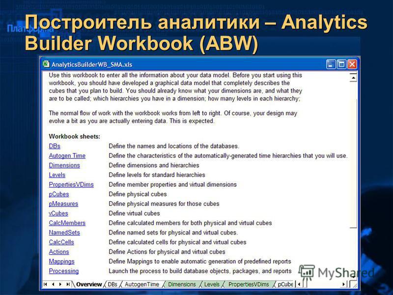 Построитель аналитики – Analytics Builder Workbook (ABW)