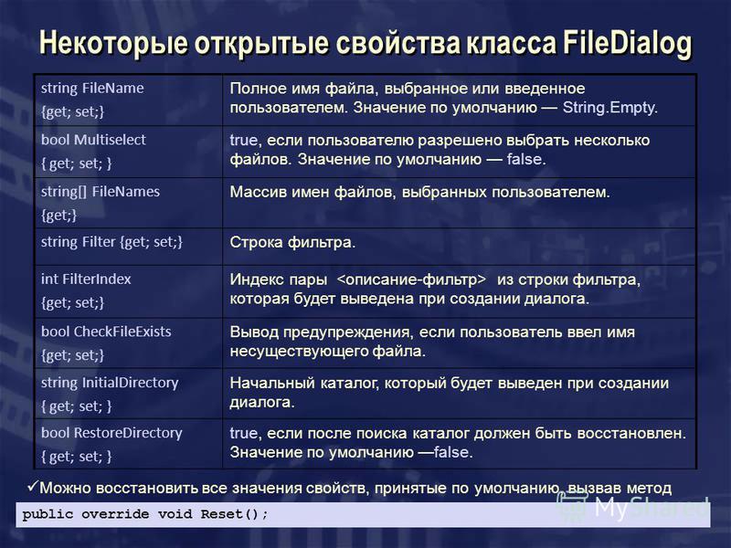 Некоторые открытые свойства класса FileDialog string FileName {get; set;} Полное имя файла, выбранное или введенное пользователем. Значение по умолчанию String.Empty. bool Multiselect { get; set; } true, если пользователю разрешено выбрать несколько