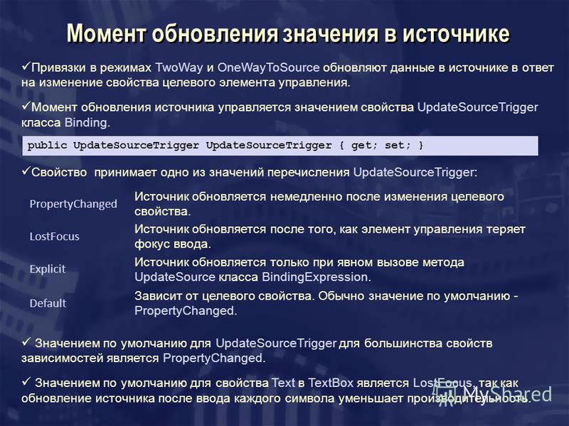 Момент обновления значения в источнике public UpdateSourceTrigger UpdateSourceTrigger { get; set; } PropertyChanged Источник обновляется немедленно после изменения целевого свойства. LostFocus Источник обновляется после того, как элемент управления т