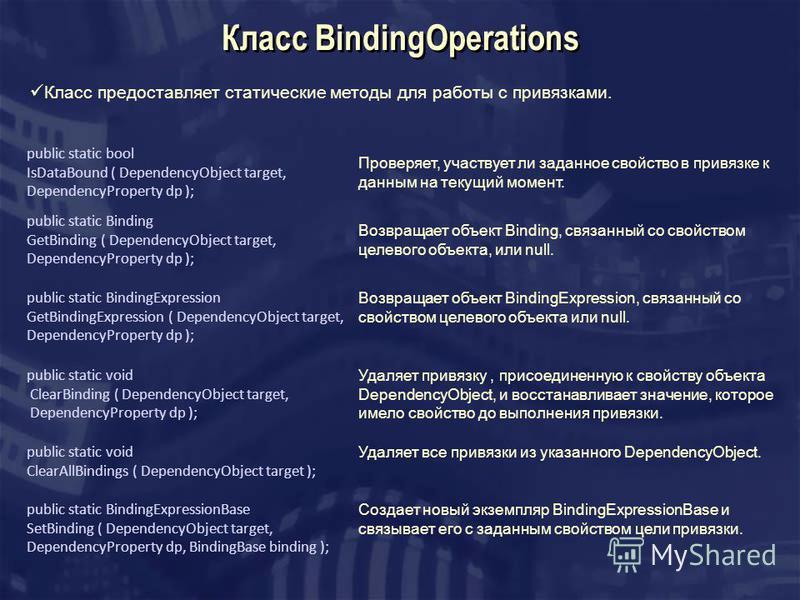 Класс BindingOperations public static bool IsDataBound ( DependencyObject target, DependencyProperty dp ); Проверяет, участвует ли заданное свойство в привязке к данным на текущий момент. public static Binding GetBinding ( DependencyObject target, De