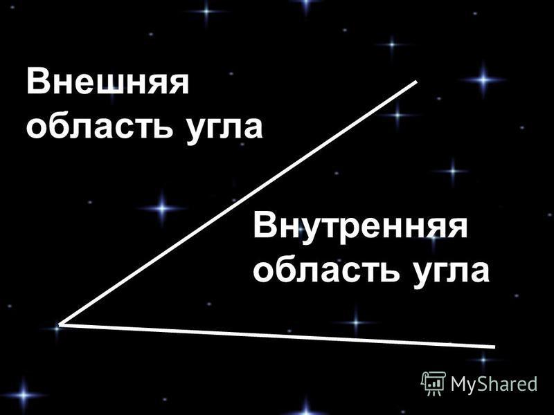 Внутренняя область угла Внешняя область угла