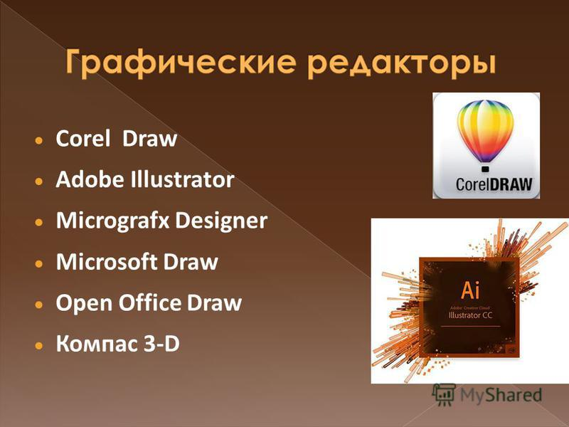 Corel Draw Adobe Illustrator Micrografx Designer Microsoft Draw Open Office Draw Компас 3-D