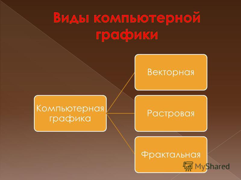 Компьютерная графика Векторная РастроваяФрактальная