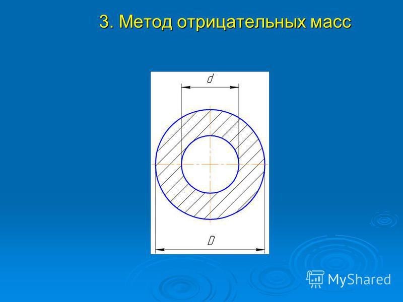3. Метод отрицательных масс