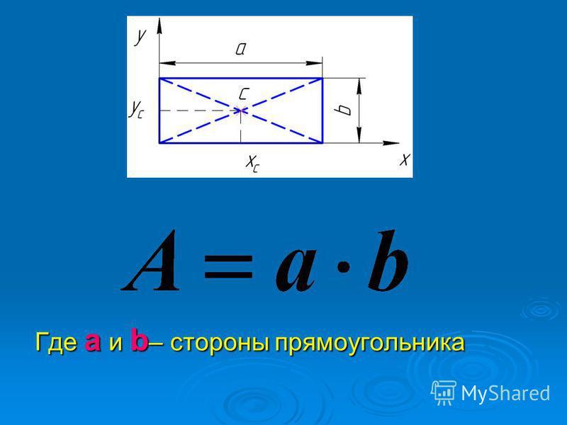 Где а и b – стороны прямоугольника