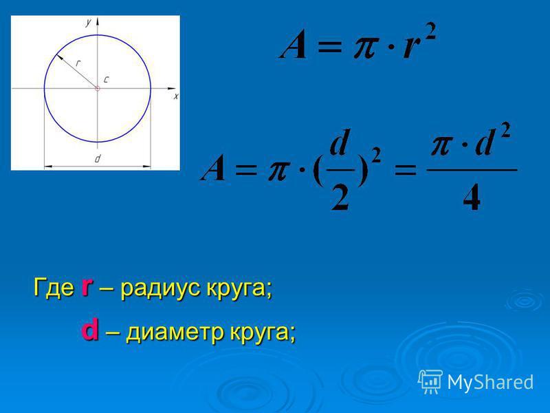 Где r – радиус круга; d – диаметр круга; d – диаметр круга;