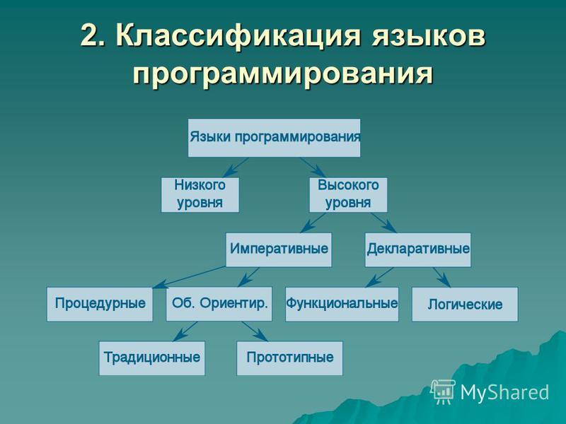 2. Классификация языков программирования