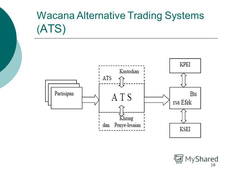 18 Wacana Alternative Trading Systems ( ATS)