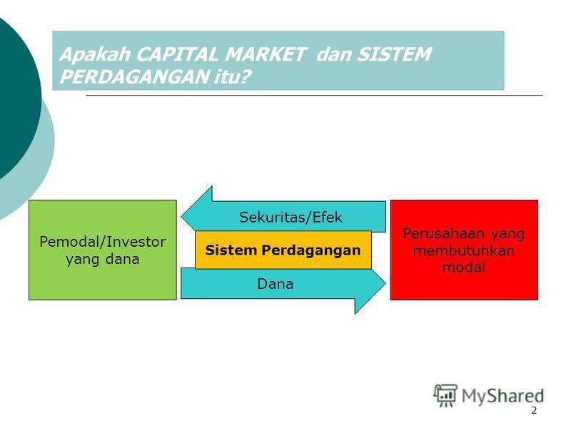 2 Apakah CAPITAL MARKET dan SISTEM PERDAGANGAN itu? Pemodal/Investor yang dana Perusahaan yang membutuhkan modal Sekuritas/Efek Dana Sistem Perdagangan