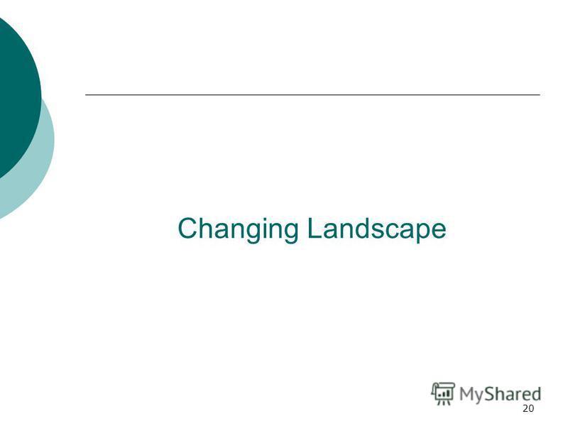 20 Changing Landscape