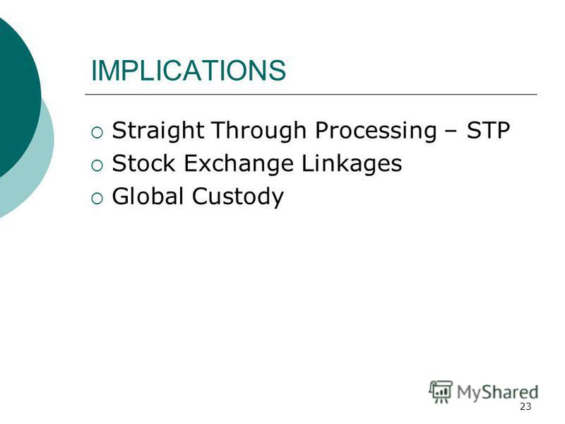23 IMPLICATIONS Straight Through Processing – STP Stock Exchange Linkages Global Custody
