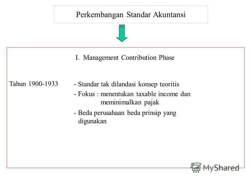 Perkembangan Standar Akuntansi Tahun 1900-1933 - Standar tak dilandasi konsep teoritis - Fokus : menentukan taxable income dan meminimalkan pajak - Beda perusahaan beda prinsip yang digunakan I. Management Contribution Phase