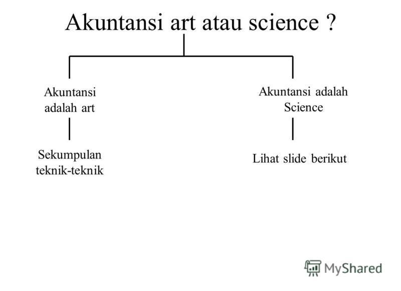 Akuntansi art atau science ? Akuntansi adalah art Akuntansi adalah Science Sekumpulan teknik-teknik Lihat slide berikut