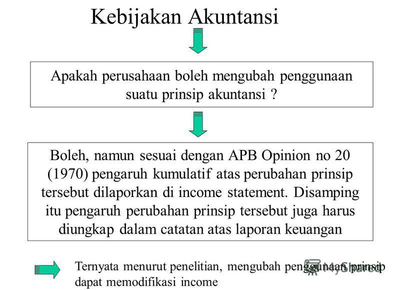 Kebijakan Akuntansi Apakah perusahaan boleh mengubah penggunaan suatu prinsip akuntansi ? Boleh, namun sesuai dengan APB Opinion no 20 (1970) pengaruh kumulatif atas perubahan prinsip tersebut dilaporkan di income statement. Disamping itu pengaruh pe