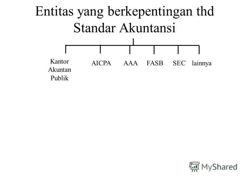 Entitas yang berkepentingan thd Standar Akuntansi Kantor Akuntan Publik AICPAAAAFASBSEClainnya