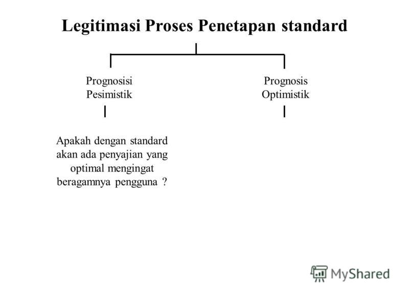 Legitimasi Proses Penetapan standard Prognosisi Pesimistik Apakah dengan standard akan ada penyajian yang optimal mengingat beragamnya pengguna ? Prognosis Optimistik
