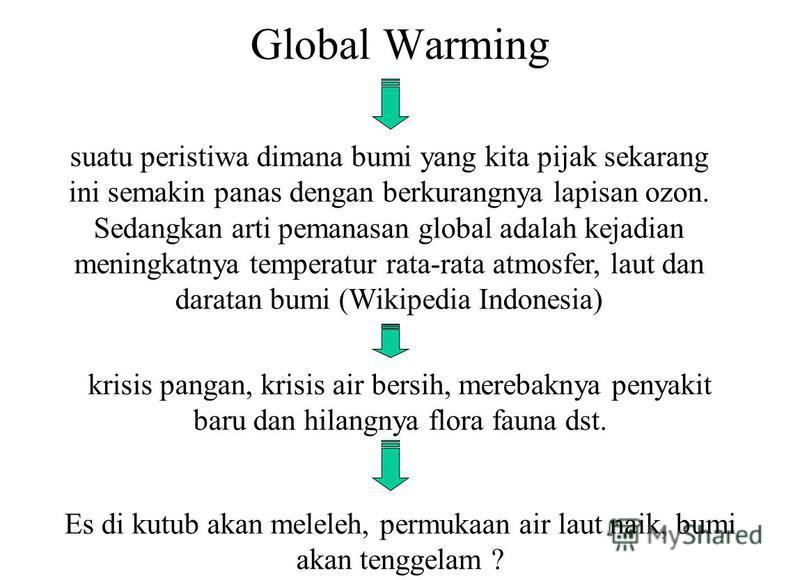 Global Warming suatu peristiwa dimana bumi yang kita pijak sekarang ini semakin panas dengan berkurangnya lapisan ozon. Sedangkan arti pemanasan global adalah kejadian meningkatnya temperatur rata-rata atmosfer, laut dan daratan bumi (Wikipedia Indon