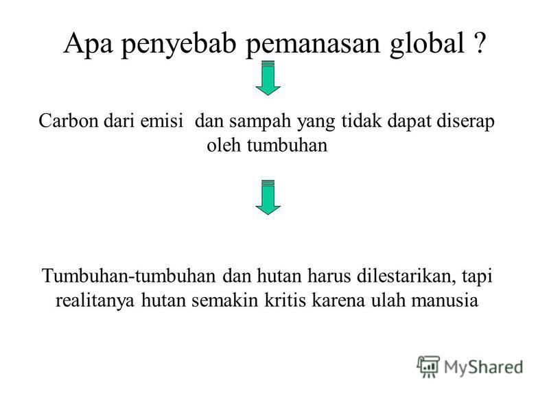 Apa penyebab pemanasan global ? Carbon dari emisi dan sampah yang tidak dapat diserap oleh tumbuhan Tumbuhan-tumbuhan dan hutan harus dilestarikan, tapi realitanya hutan semakin kritis karena ulah manusia