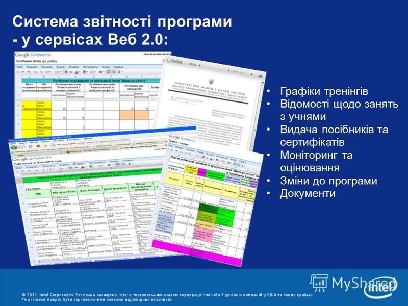 Система звітності програми - у сервісах Веб 2.0: Графіки тренінгів Відомості щодо занять з учнями Видача посібників та сертифікатів Моніторинг та оцінювання Зміни до програми Документи