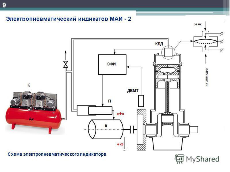 9 Электропневматический индикатор МАИ - 2 Схема электропневматического индикатора