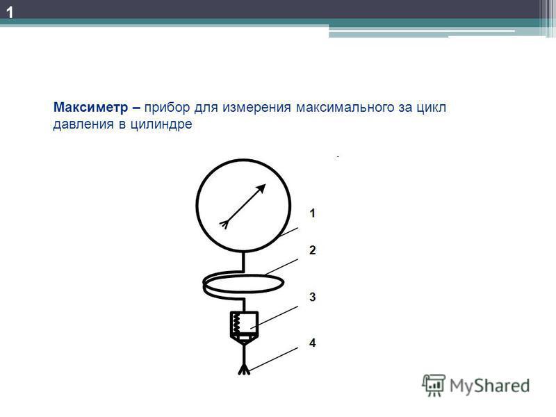 1 Максиметр – прибор для измерения максимального за цикл давления в цилиндре