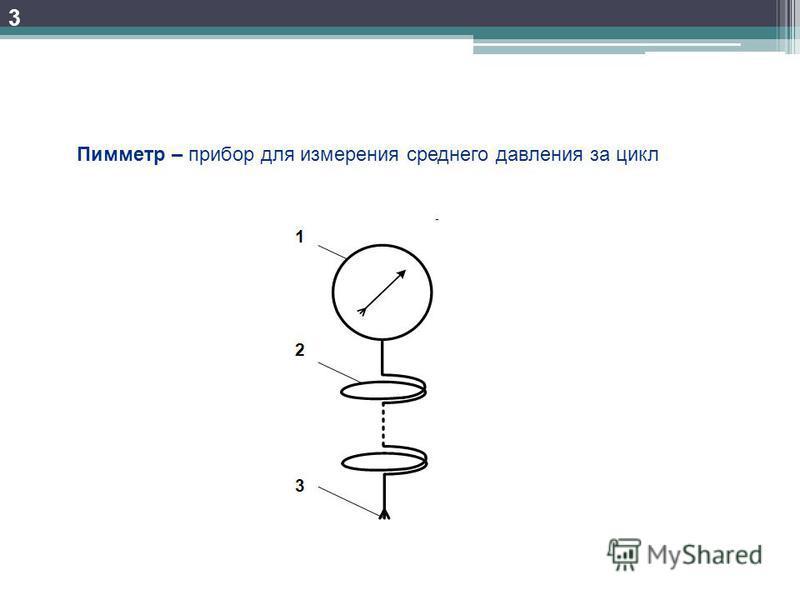 3 Пимметр – прибор для измерения среднего давления за цикл