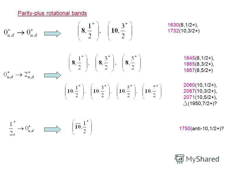 Parity-plus rotational bands 1630(8,1/2+), 1732(10,3/2+) 1845(8,1/2+), 1865(8,3/2+), 1867(8,5/2+) 2060(10,1/2+), 2087(10,3/2+), 2071(10,5/2+), (1950,7/2+)? 1750(anti-10,1/2+)?
