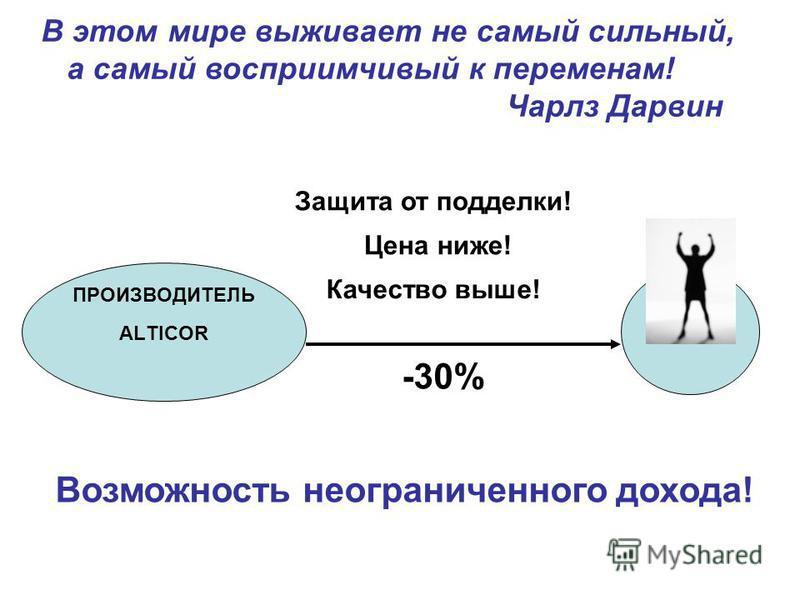 ПРОИЗВОДИТЕЛЬ ALTICOR Защита от подделки! Цена ниже! Качество выше! Возможность неограниченного дохода! -30% В этом мире выживает не самый сильный, а самый восприимчивый к переменам! Чарлз Дарвин