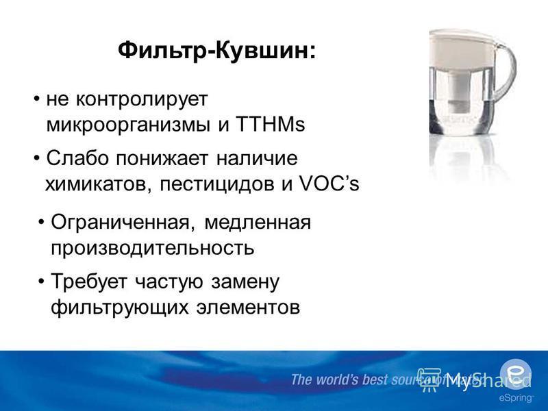 Фильтр-Кувшин: не контролирует микроорганизмы и TTHMs Слабо понижает наличие химикатов, пестицидов и VOCs Ограниченная, медленная производительность Требует частую замену фильтрующих элементов